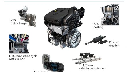 Volkswagen announces new 1.5 TSI 'EA211 evo' engine