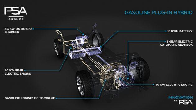 PSA EMP2 plug-in hybrid platform