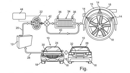 Mercedes-Benz patents interesting tyre water-spray technology