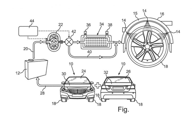 Mercedes-Benz tyre cooling patent-