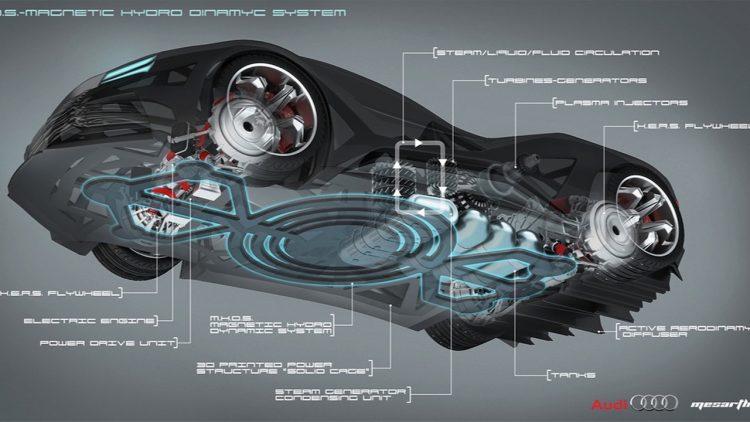 Audi Mesarthim F-Tron underbody