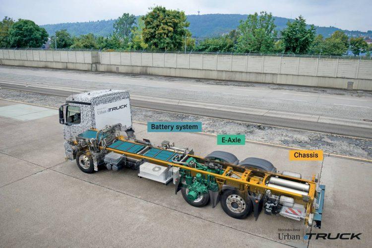 Mercedes-Benz Urban e-Truck-powertrain
