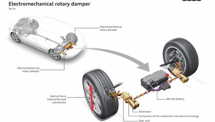 Audi develops 'eROT' suspension that harnesses energy