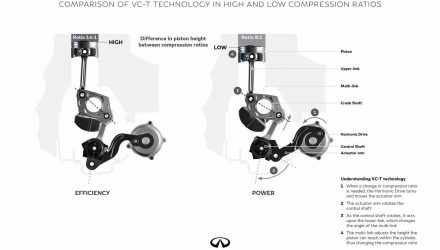 Infiniti reveals world-first variable compression engine