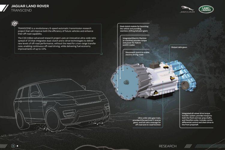 Jaguar Land Rover Transcend DCT