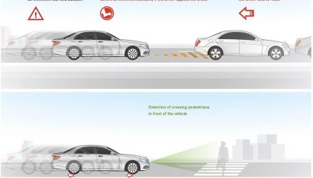 Mercedes-Benz autonomous tech to save occupants over pedestrians