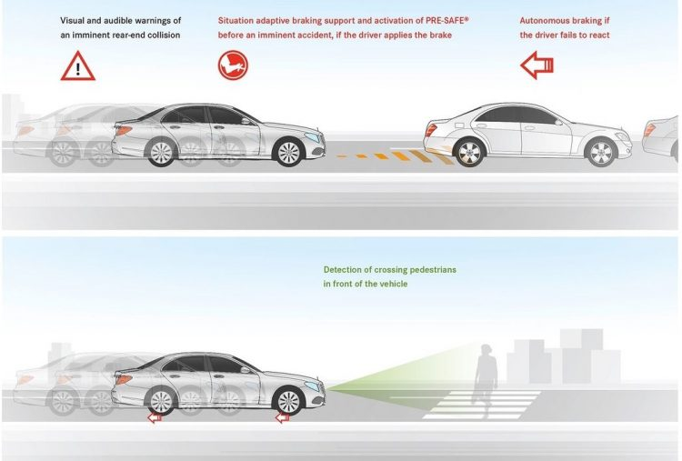 2016-mercedes-benz-e-class-pedestrian-detection
