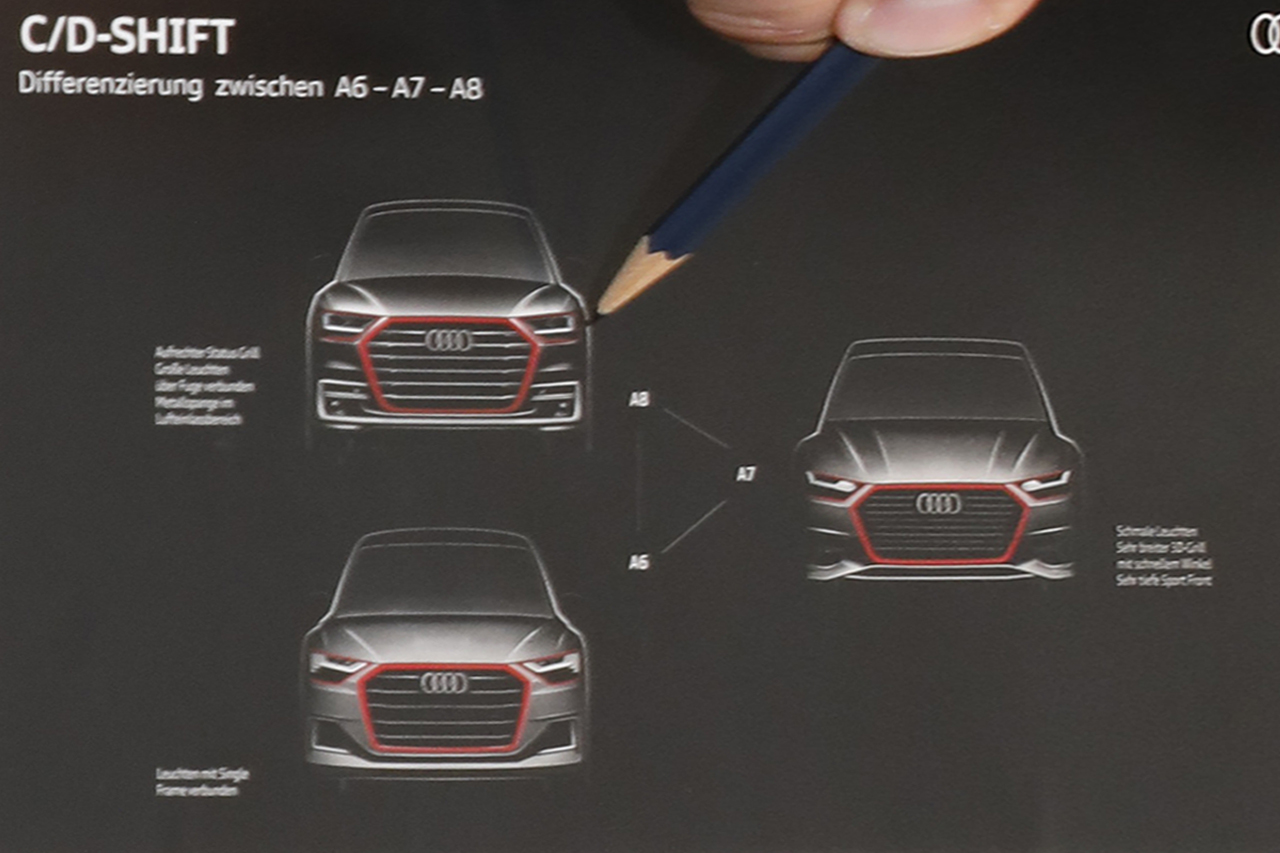 Jeep Head Lights 2018 Audi A6, A7, A8 front end designs revealed in design ...
