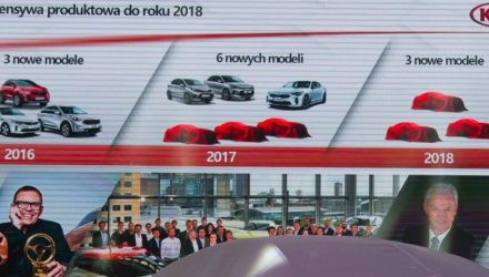 Kia plans new models for 2017/2018; 'Xcee'd SUV, 3 EVs