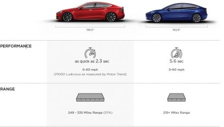 Tesla Model 3 details revealed; 0-60mph in 5.6 seconds, 396L cargo space (video)