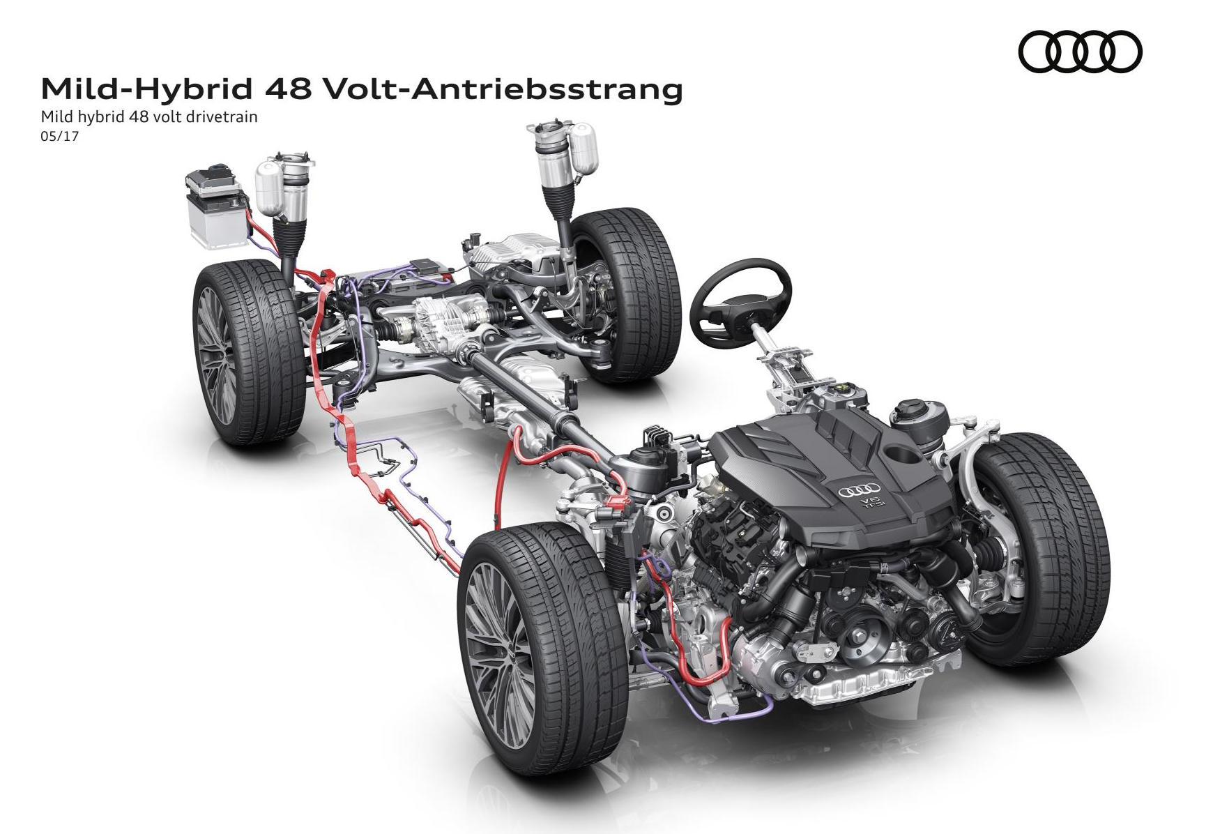 2018 Audi A8 48 Volt Electric System Previewed Debuts