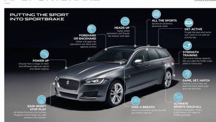 2018 Jaguar XF Sportbrake officially revealed
