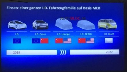 Volkswagen MEB electric vehicle platform timeline leaks online