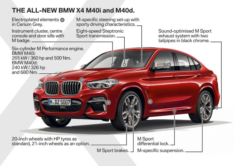 2019 BMW X4 gets official rocking improved aero and improved suspension